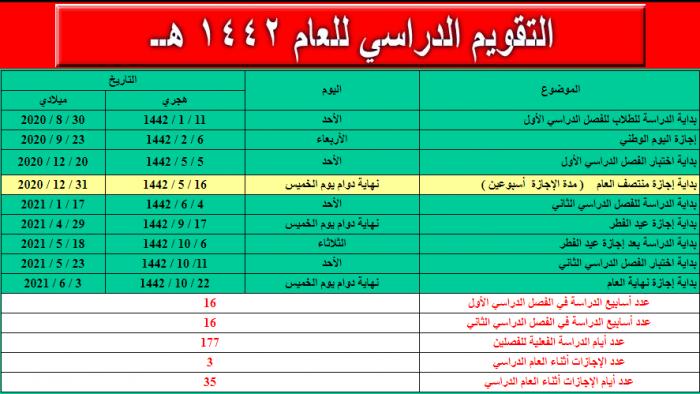 التقويم الدراسي 1442 في السعودية موعد بداية العام الدراسي الجديد وإجازة نصف وآخر العام القاهرة النهارده